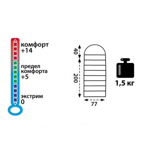 Спальный машок Tramp Baikal 200